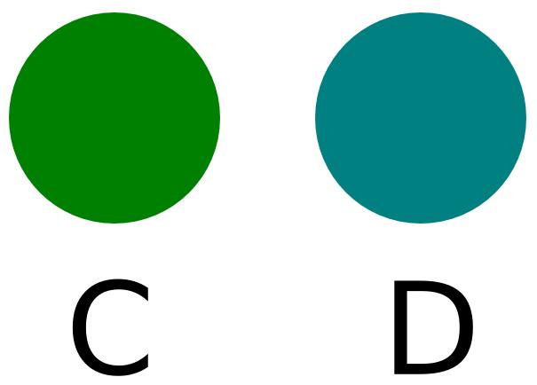 Teknik Duplikasi Warna – Inkscape - 4