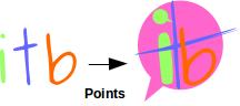 desain logo points dan latar