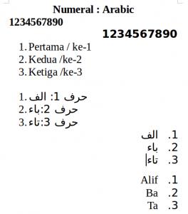 numeral-arabic-contoh