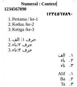 numeral-context-contoh